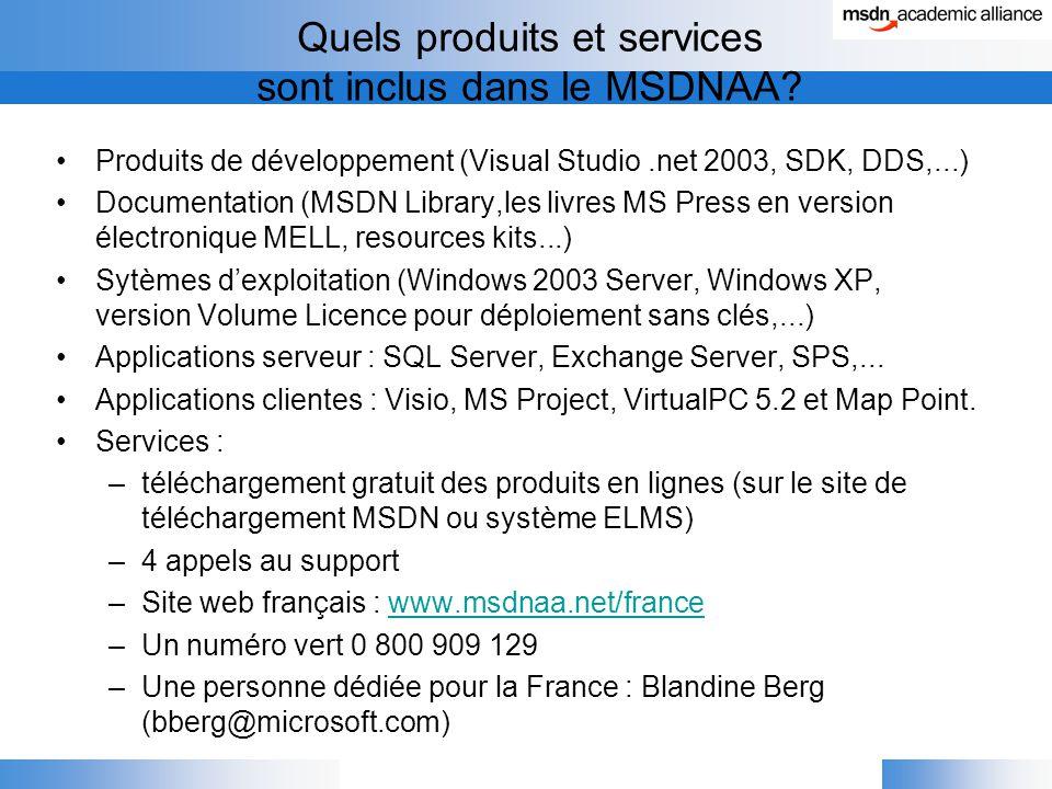 Quels produits et services sont inclus dans le MSDNAA.