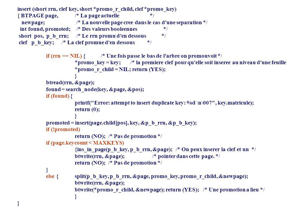 insert (short rrn, clef key, short *promo_r_child, clef *promo_key) { BTPAGE page, /* La page actuelle */ newpage; /* La nouvelle page cree dans le cas d une separation */ int found, promoted; /* Des valeurs booleennes */ short pos, p_b_rrn; /* Le rrn promu d en dessous */ clef p_b_key; /* La clef promue d en dessous */ if (rrn == NIL) { /* Une fois passe le bas de l arbre on promouvoit */ *promo_key = key; /* la premiere clef pour qu elle soit inseree au niveau d une feuille */ *promo_r_child = NIL; return (YES); } btread(rrn, &page); found = search_node(key, &page, &pos); if (found) { printf( Error: attempt to insert duplicate key: %d \n\007 , key.matricule); return (0); } promoted = insert(page.child[pos], key, &p_b_rrn, &p_b_key); if (!promoted) return (NO); /* Pas de promotion */ if (page.keycount < MAXKEYS) {ins_in_page(p_b_key, p_b_rrn, &page); /* On peux inserer la clef et un */ btwrite(rrn, &page); /* pointer dans cette page.