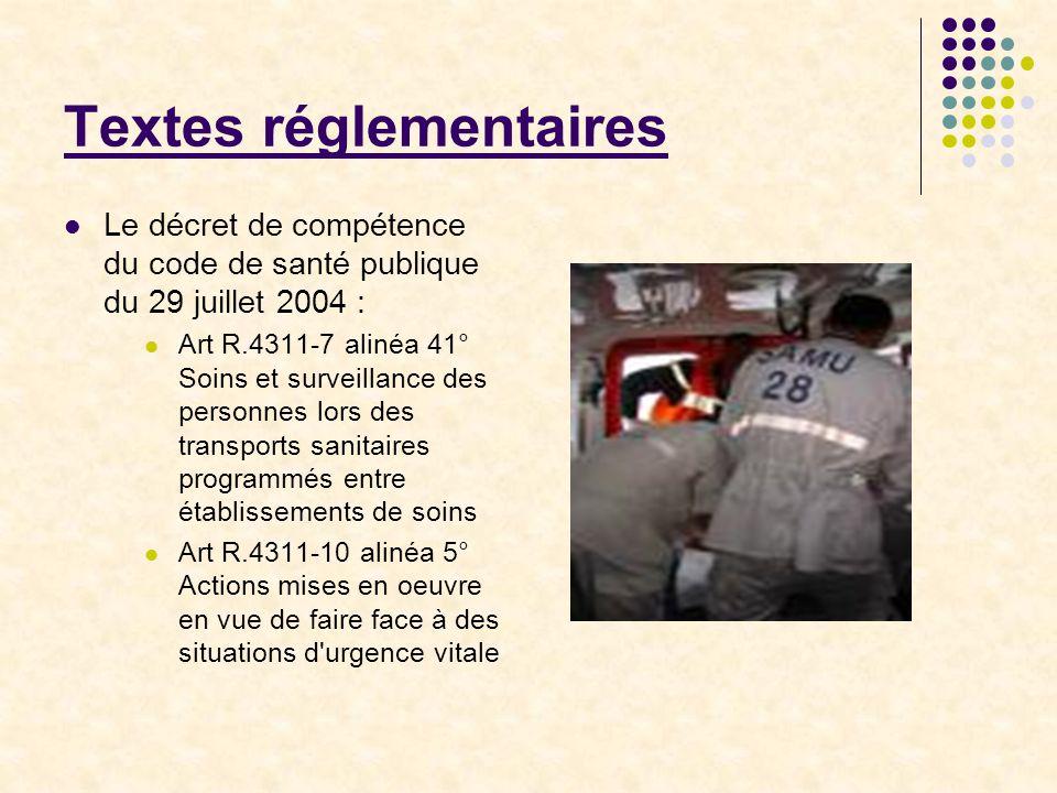 Textes réglementaires Le décret de compétence du code de santé publique du 29 juillet 2004 : Art R.4311-7 alinéa 41° Soins et surveillance des personn