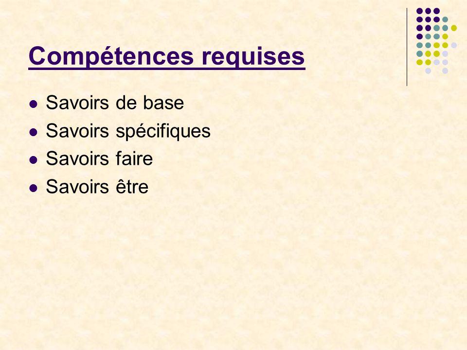 Compétences requises Savoirs de base Savoirs spécifiques Savoirs faire Savoirs être