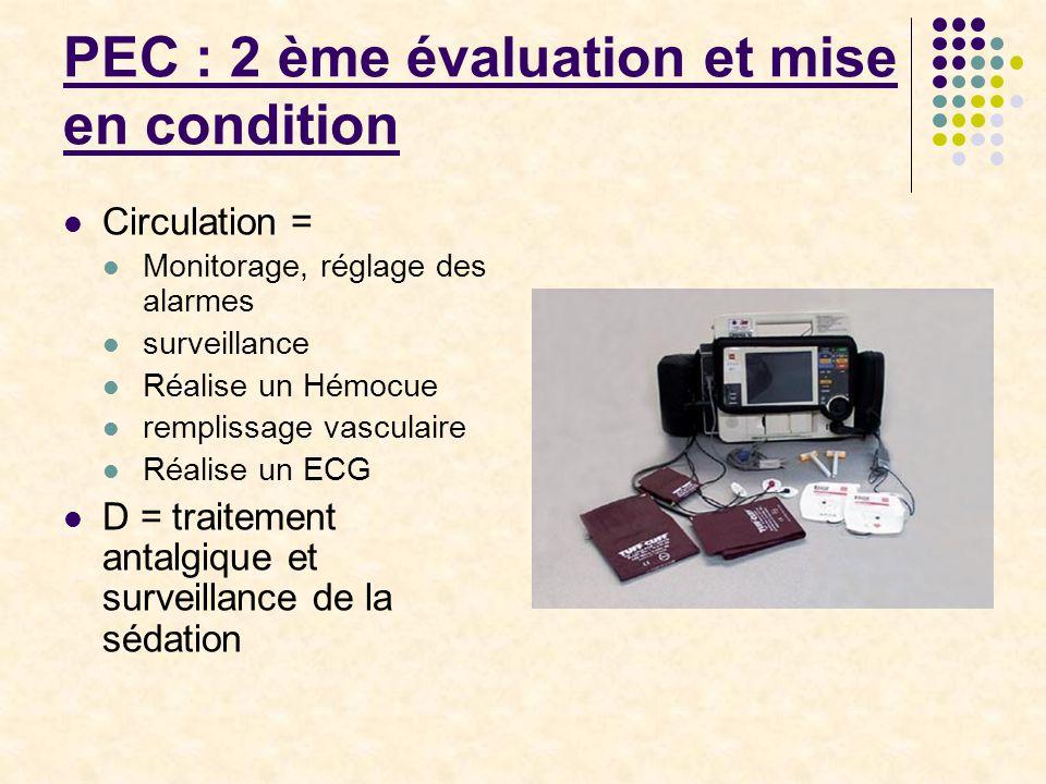 PEC : 2 ème évaluation et mise en condition Circulation = Monitorage, réglage des alarmes surveillance Réalise un Hémocue remplissage vasculaire Réali