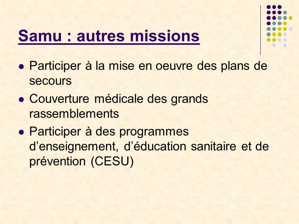 Samu : autres missions Participer à la mise en oeuvre des plans de secours Couverture médicale des grands rassemblements Participer à des programmes d
