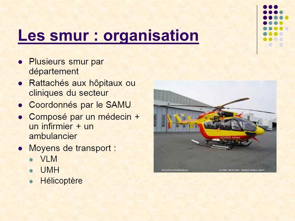 Les smur : organisation Plusieurs smur par département Rattachés aux hôpitaux ou cliniques du secteur Coordonnés par le SAMU Composé par un médecin +