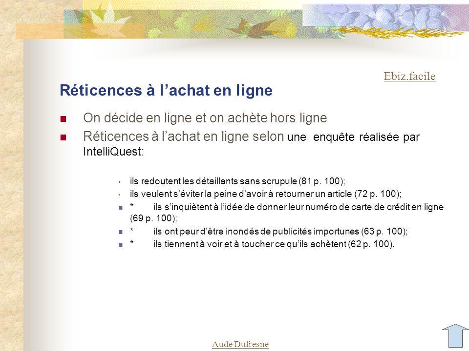 Aude Dufresne Réticences à l'achat en ligne On décide en ligne et on achète hors ligne Réticences à l'achat en ligne selon une enquête réalisée par IntelliQuest: ils redoutent les détaillants sans scrupule (81 p.
