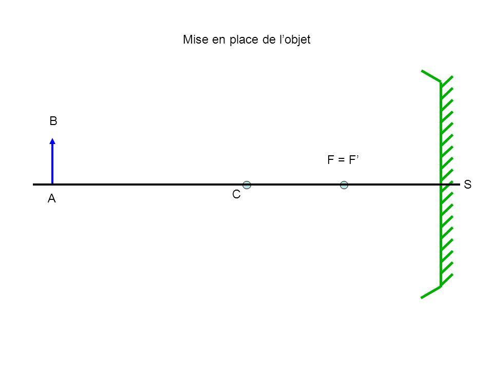 A B C F = F' S Mise en place de l'objet