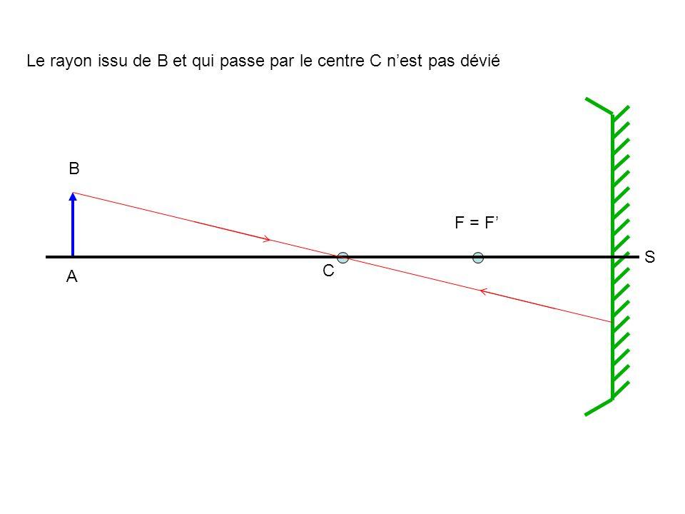 A B C F = F' S Le rayon issu de B et qui passe par le centre C n'est pas dévié