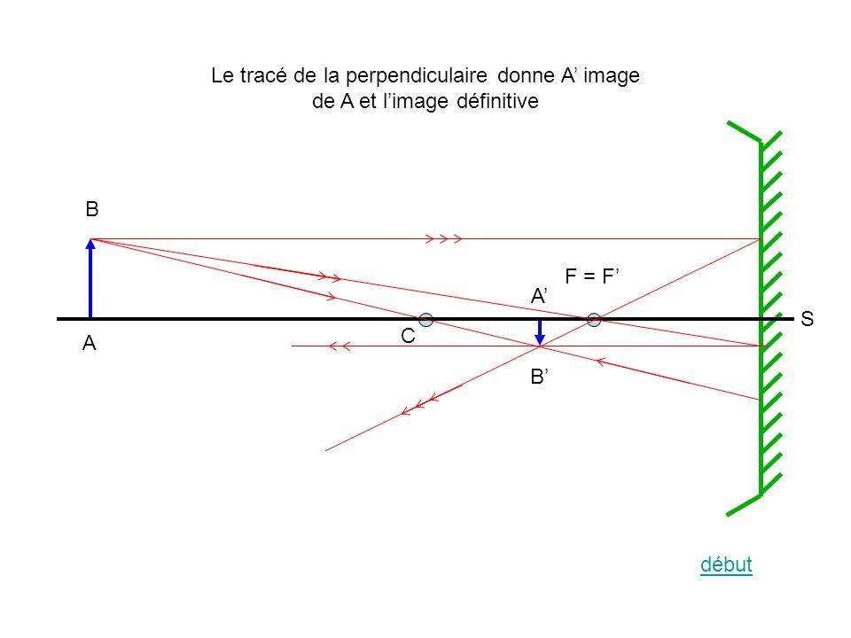 A B A' B' C F = F' S Le tracé de la perpendiculaire donne A' image de A et l'image définitive début