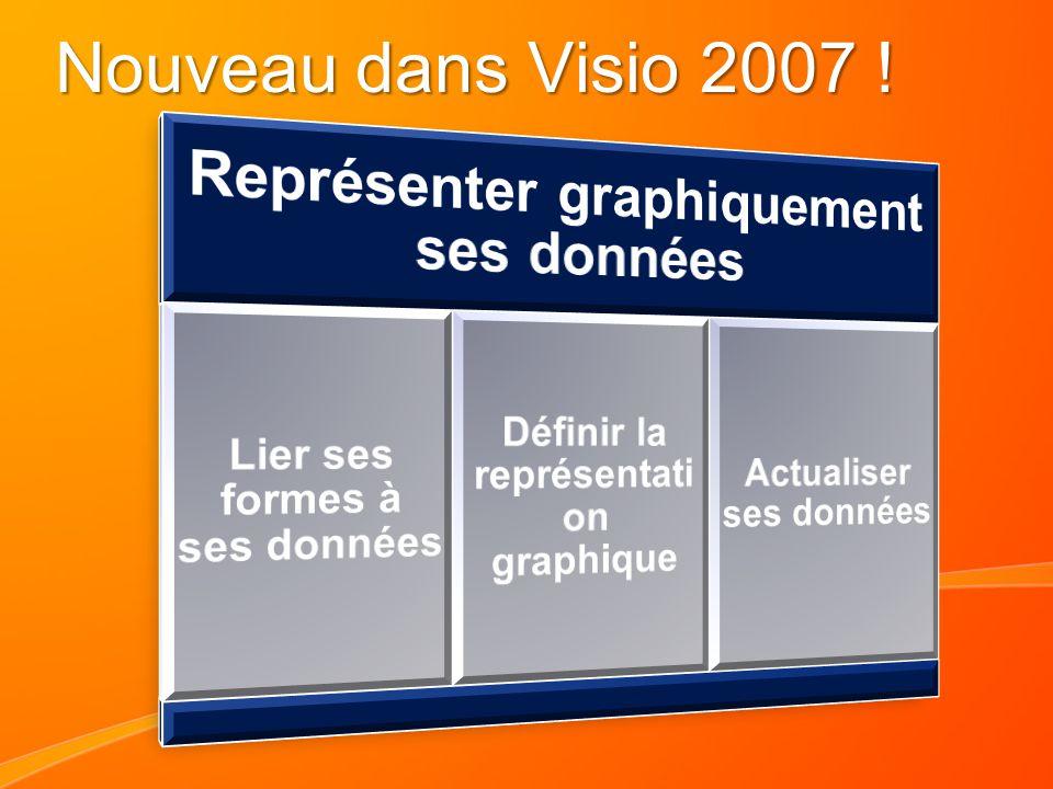 Nouveau dans Visio 2007 !
