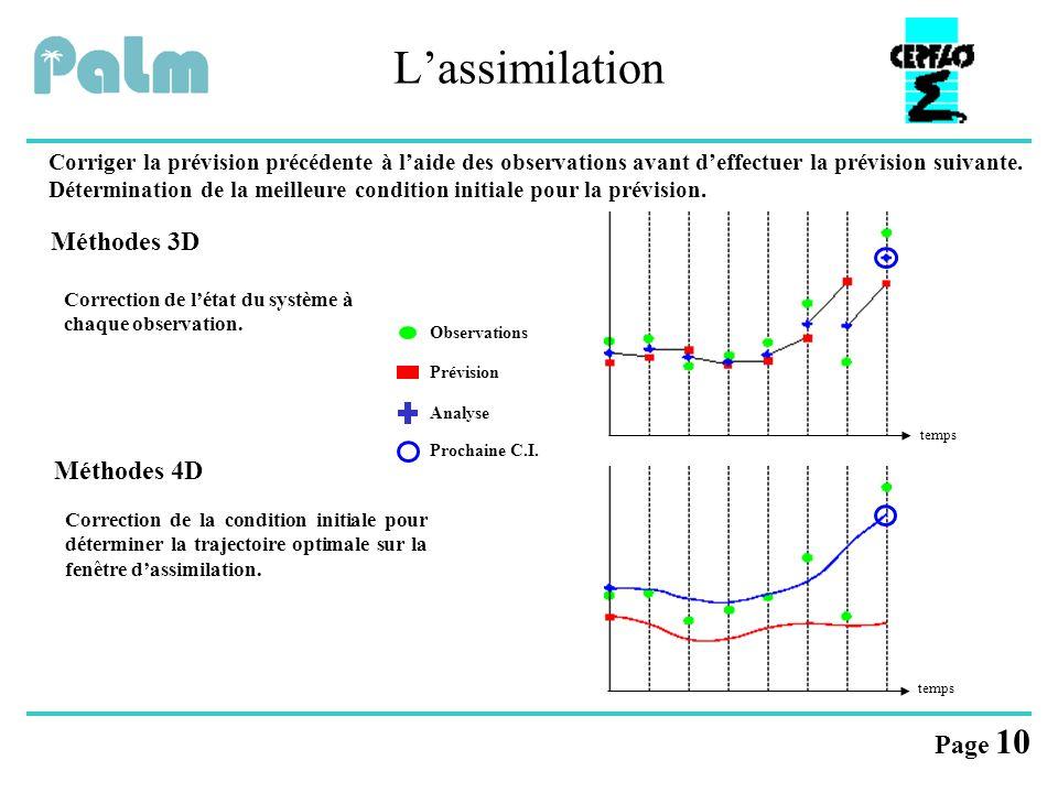 Page 10 L'assimilation Corriger la prévision précédente à l'aide des observations avant d'effectuer la prévision suivante. Détermination de la meilleu