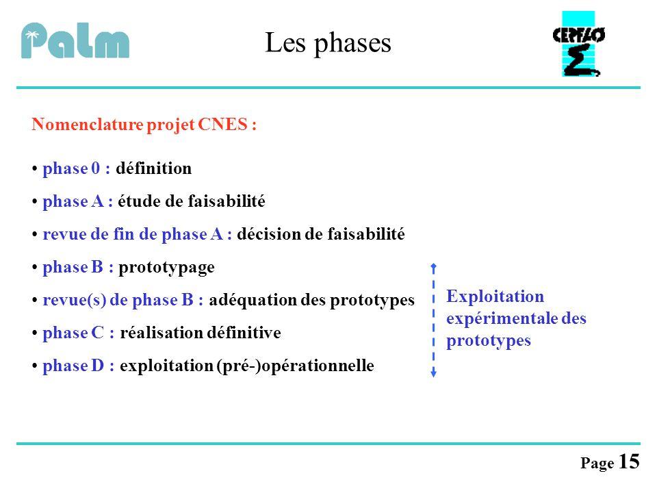 Page 15 Les phases Nomenclature projet CNES : phase 0 : définition phase A : étude de faisabilité revue de fin de phase A : décision de faisabilité ph