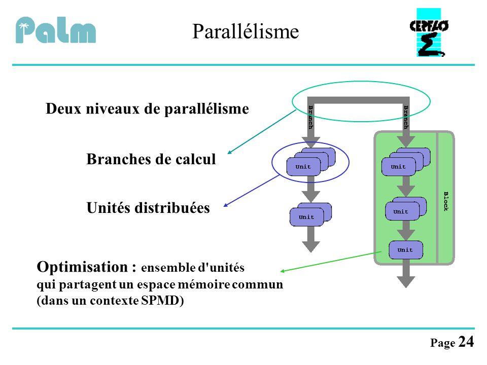 Page 24 Parallélisme Deux niveaux de parallélisme Branches de calcul Unités distribuées Optimisation : ensemble d'unités qui partagent un espace mémoi
