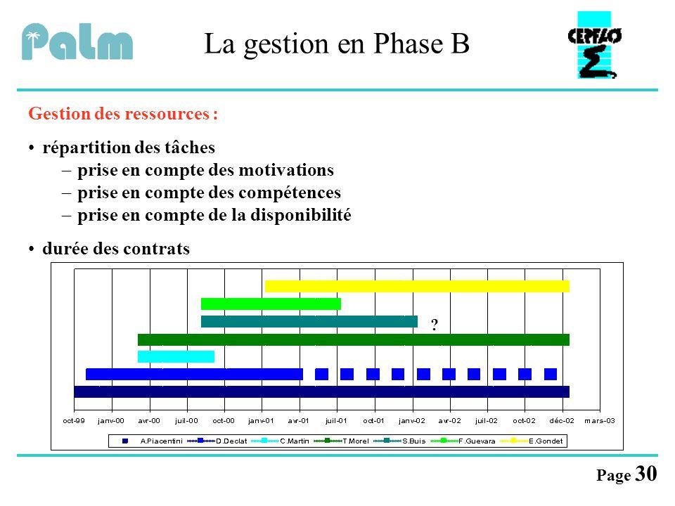 Page 30 La gestion en Phase B Gestion des ressources : répartition des tâches –prise en compte des motivations –prise en compte des compétences –prise