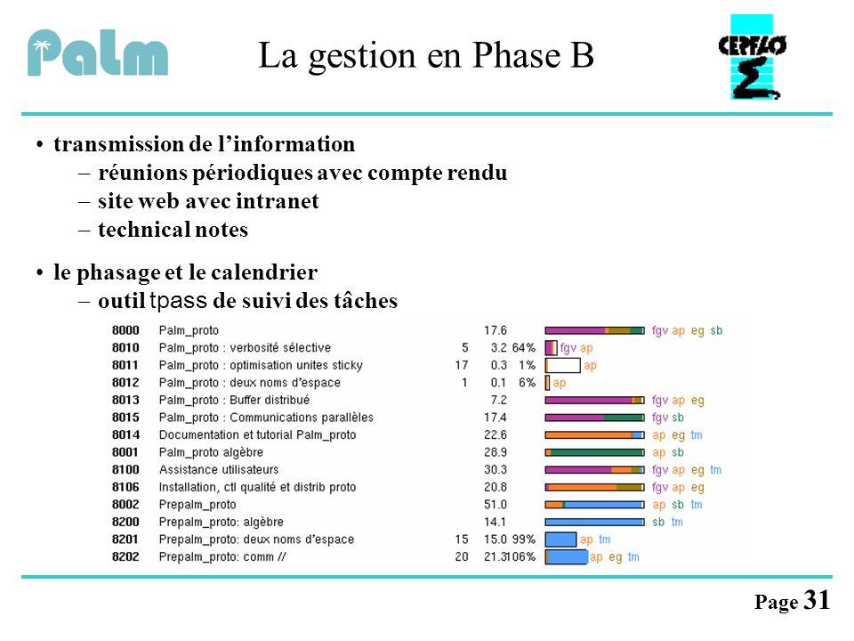 Page 31 La gestion en Phase B transmission de l'information –réunions périodiques avec compte rendu –site web avec intranet –technical notes le phasag