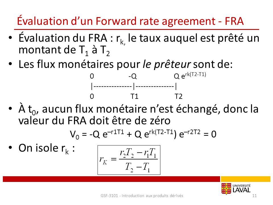 Évaluation d'un Forward rate agreement - FRA Évaluation du FRA : r k, le taux auquel est prêté un montant de T 1 à T 2 Les flux monétaires pour le prê