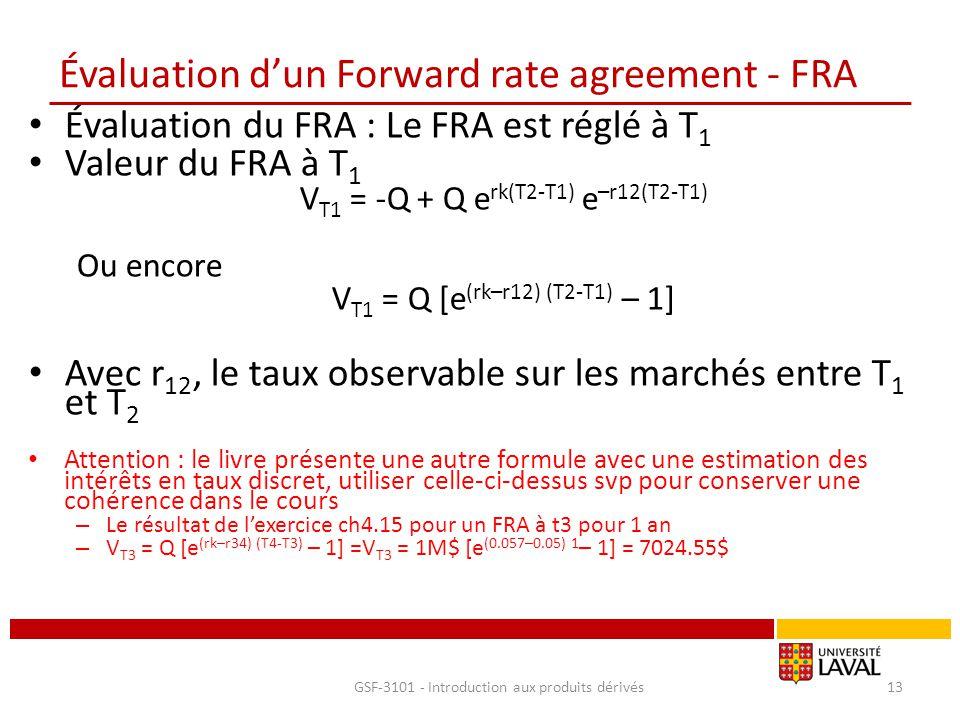 Évaluation d'un Forward rate agreement - FRA Évaluation du FRA : Le FRA est réglé à T 1 Valeur du FRA à T 1 V T1 = -Q + Q e rk(T2-T1) e –r12(T2-T1) Ou