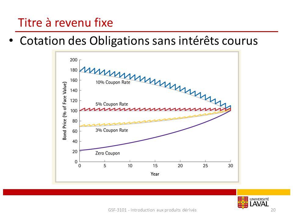 Titre à revenu fixe Cotation des Obligations sans intérêts courus GSF-3101 - Introduction aux produits dérivés20