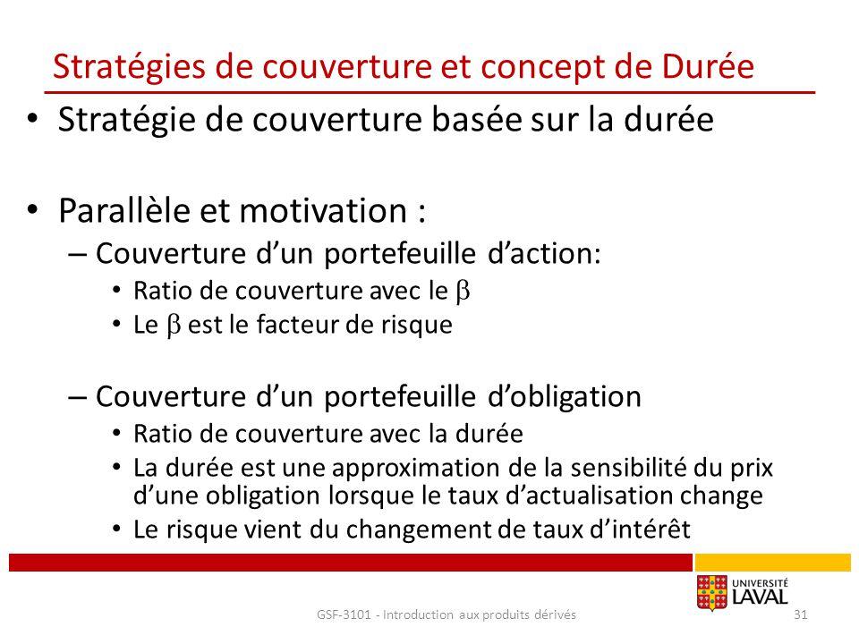 Stratégies de couverture et concept de Durée Stratégie de couverture basée sur la durée Parallèle et motivation : – Couverture d'un portefeuille d'act