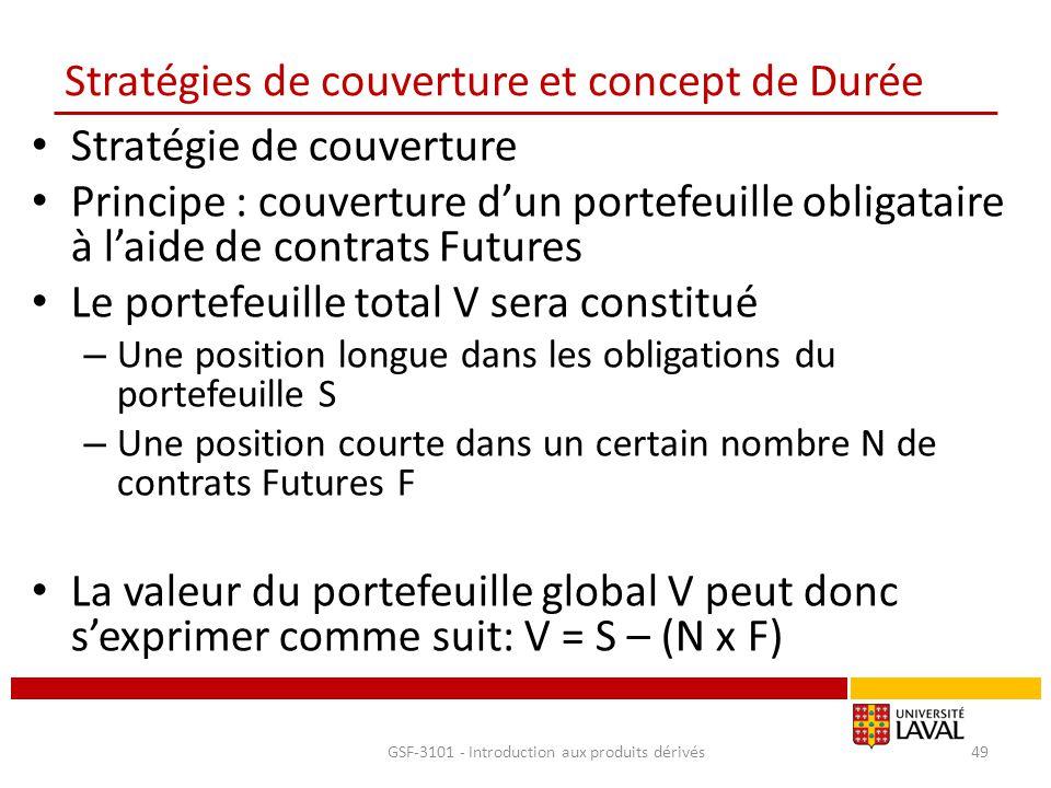Stratégies de couverture et concept de Durée Stratégie de couverture Principe : couverture d'un portefeuille obligataire à l'aide de contrats Futures