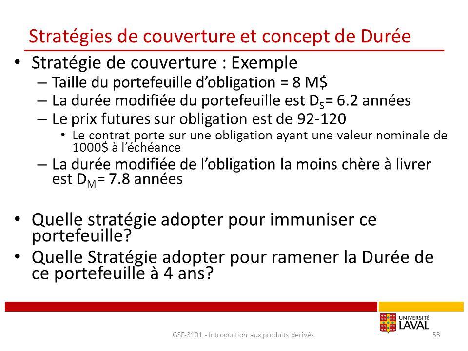 Stratégies de couverture et concept de Durée Stratégie de couverture : Exemple – Taille du portefeuille d'obligation = 8 M$ – La durée modifiée du por