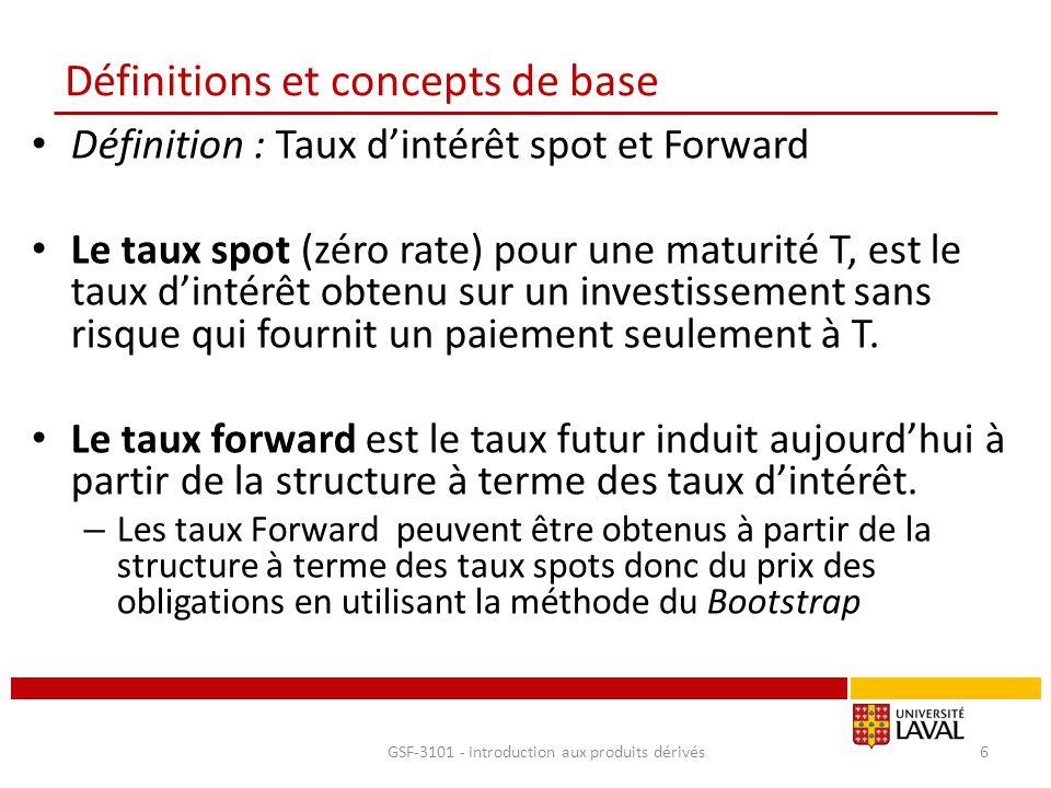 Définitions et concepts de base Définition : Taux d'intérêt spot et Forward – Calcul des taux Forward entre T 1 et T 2 en taux continu – Exemple : Structure à terme des taux spot GSF-3101 - Introduction aux produits dérivés7 AnnéeTaux en %rfrf Autres r f 110 210.5r f12 = 11% 310.8r f23 = 11.4r f13 = 11.2 411r f34 = 11.6 511.1r f45 = 11.5r f35 = 11.55