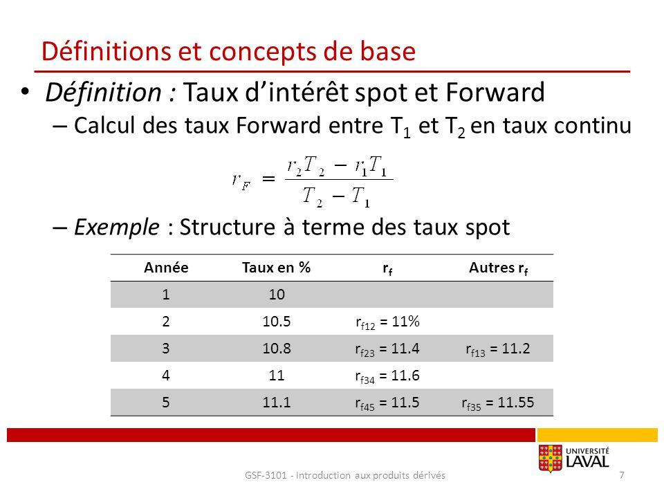 Définitions et concepts de base Définition : Taux d'intérêt spot et Forward – Calcul des taux spots à partir du prix des obligations Pour r 1.5  P = 4 e -0.10469x0.5 + 4 e -0.10536x1 + 104 e -r x1.5 = 96$ Isoler r à partir de la formule ci-dessus Attention, pas de coupon à t = 0.25 GSF-3101 - Introduction aux produits dérivés8 MaturitéAnnéesCoupon annuel Prix de l'obligation R spot 100$0.25097.50.10127 100$0.5094.90.10469 100$10900.10536 100$1.58960.10681 100$212101.80.10808