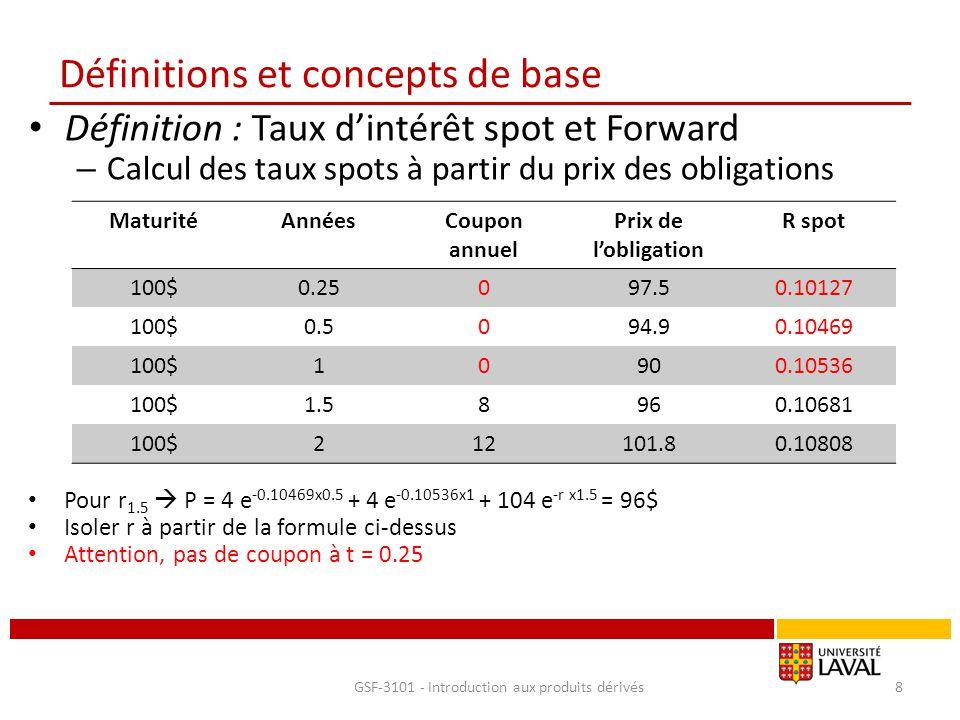 Définitions et concepts de base Concepts : Les théories de la structure à terme des taux d'intérêt La théorie des anticipations rationnelles – postule que les taux d'intérêt spot anticipés futurs sont égaux aux taux Forward.