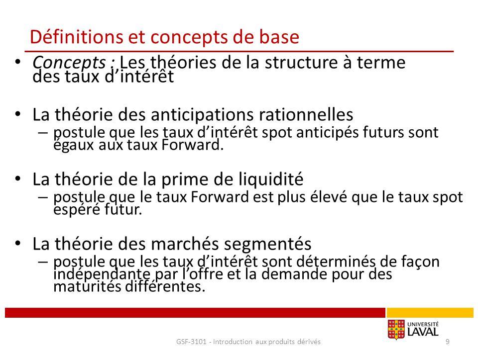Définitions et concepts de base Concepts : Les théories de la structure à terme des taux d'intérêt La théorie des anticipations rationnelles – postule