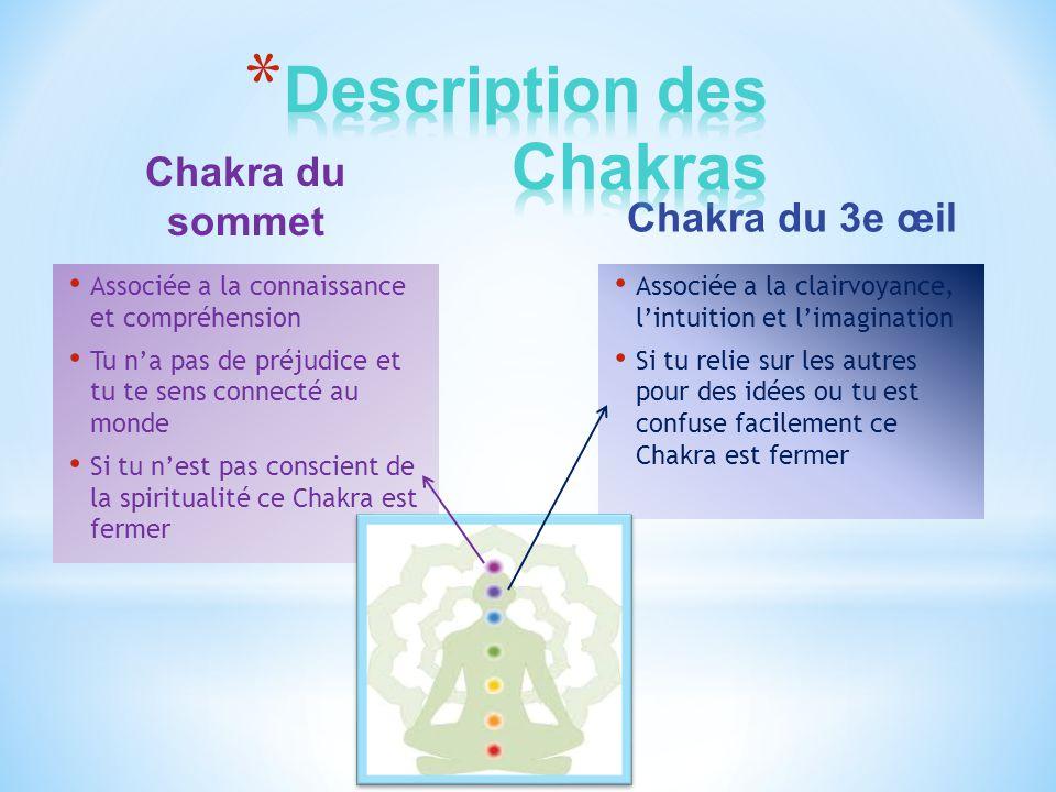 Chakra du sommet Associée a la connaissance et compréhension Tu n'a pas de préjudice et tu te sens connecté au monde Si tu n'est pas conscient de la s