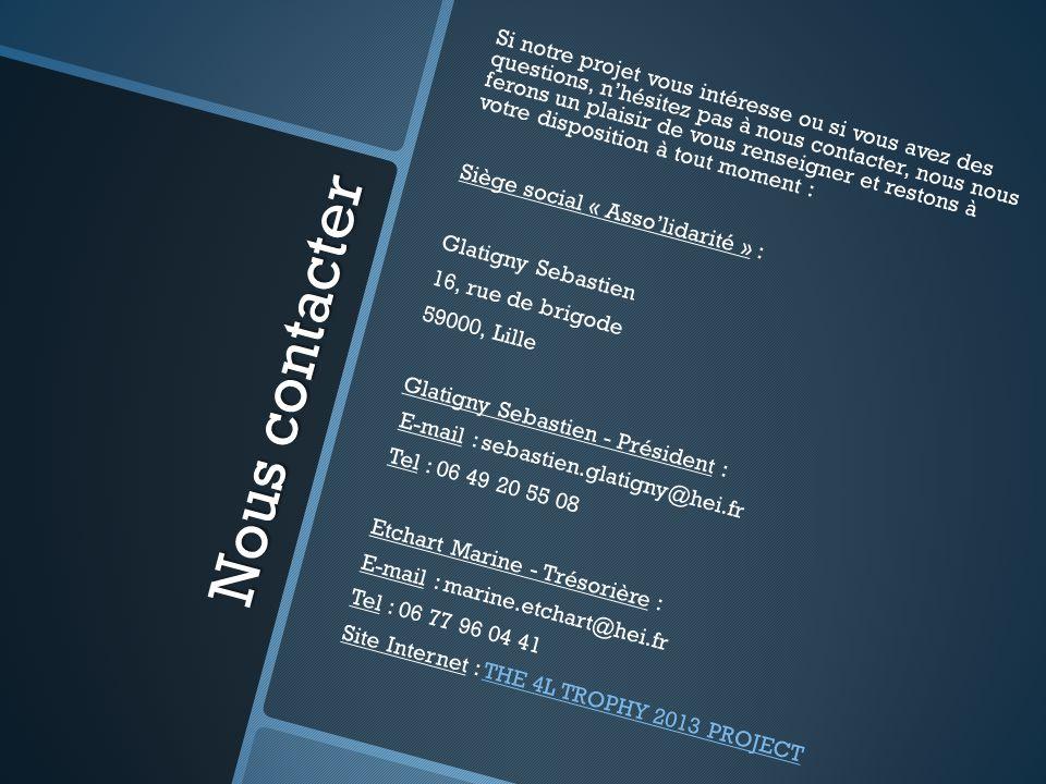 Nous contacter Si notre projet vous intéresse ou si vous avez des questions, n'hésitez pas à nous contacter, nous nous ferons un plaisir de vous rense