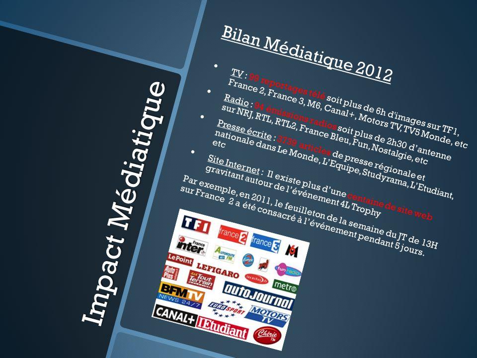 Impact Médiatique Bilan Médiatique 2012 TV : 99 reportages télé soit plus de 6h d'images sur TF1, France 2, France 3, M6, Canal+, Motors TV, TV5 Monde