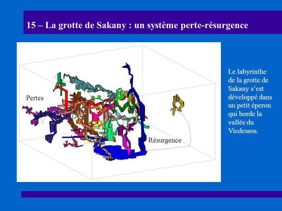 15 – La grotte de Sakany : un système perte-résurgence Le labyrinthe de la grotte de Sakany s'est développé dans un petit éperon qui borde la vallée d