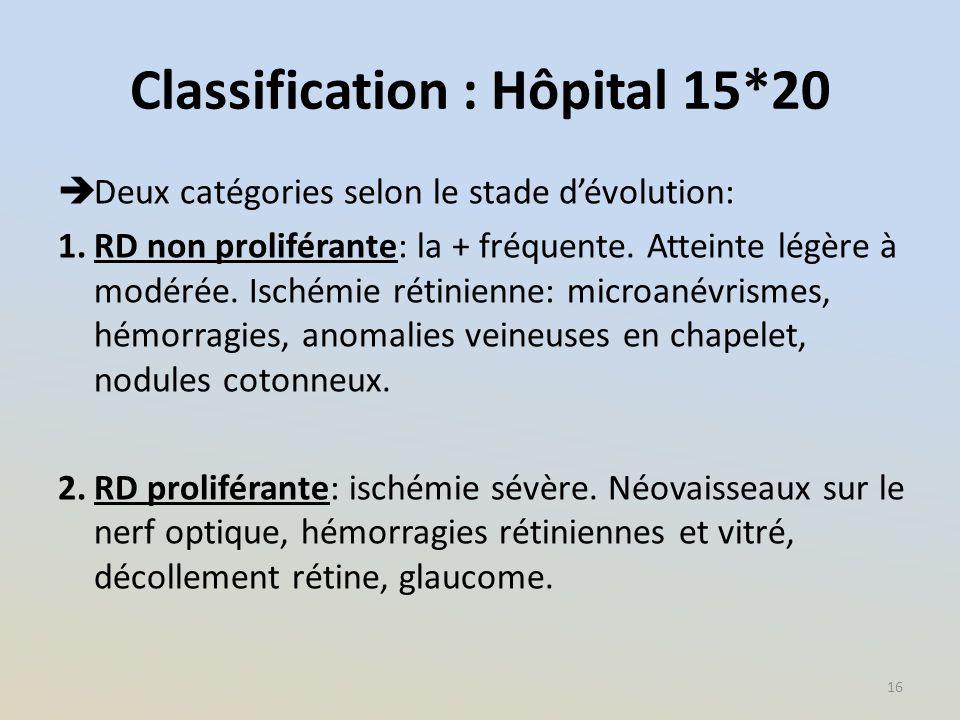 Classification : Hôpital 15*20  Deux catégories selon le stade d'évolution: 1.RD non proliférante: la + fréquente. Atteinte légère à modérée. Ischémi