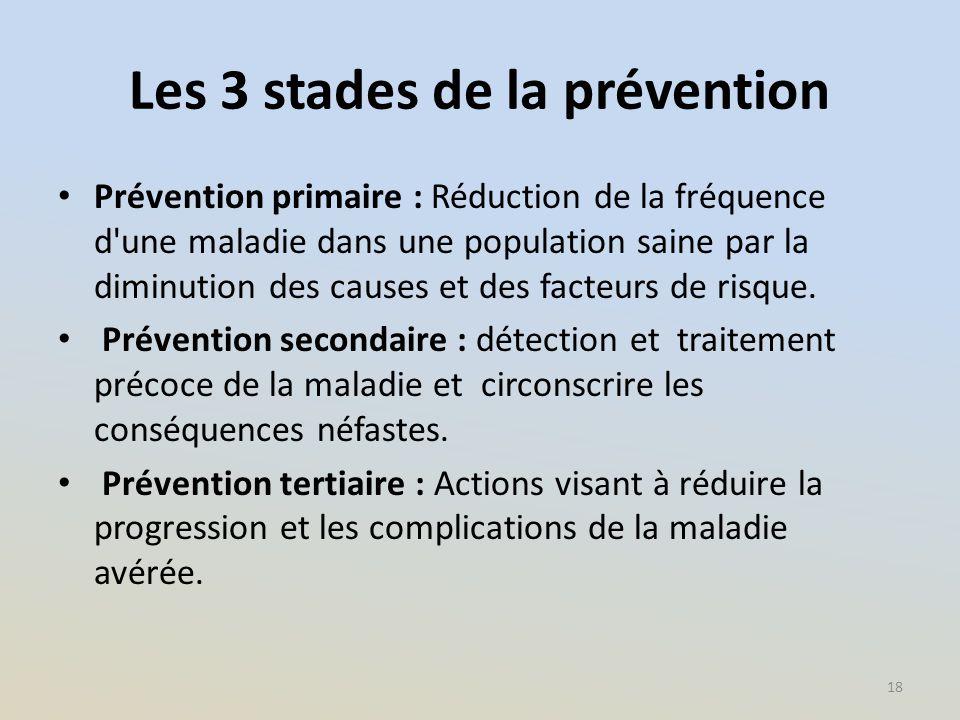 Les 3 stades de la prévention Prévention primaire : Réduction de la fréquence d'une maladie dans une population saine par la diminution des causes et