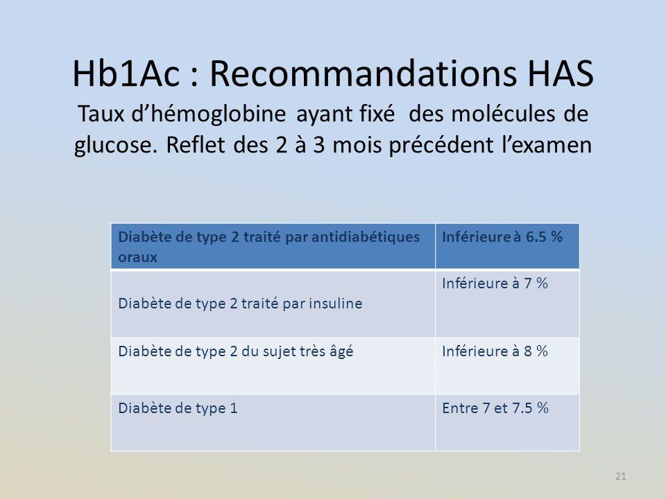 Hb1Ac : Recommandations HAS Taux d'hémoglobine ayant fixé des molécules de glucose. Reflet des 2 à 3 mois précédent l'examen 21 Diabète de type 2 trai