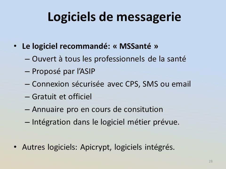 Logiciels de messagerie Le logiciel recommandé: « MSSanté » – Ouvert à tous les professionnels de la santé – Proposé par l'ASIP – Connexion sécurisée
