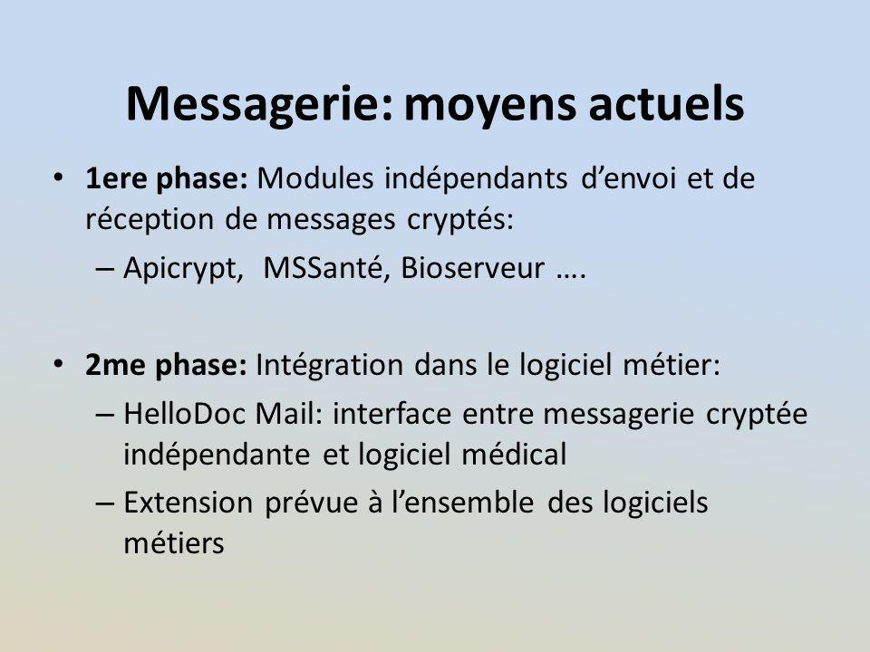 Messagerie: moyens actuels 1ere phase: Modules indépendants d'envoi et de réception de messages cryptés: – Apicrypt, MSSanté, Bioserveur …. 2me phase: