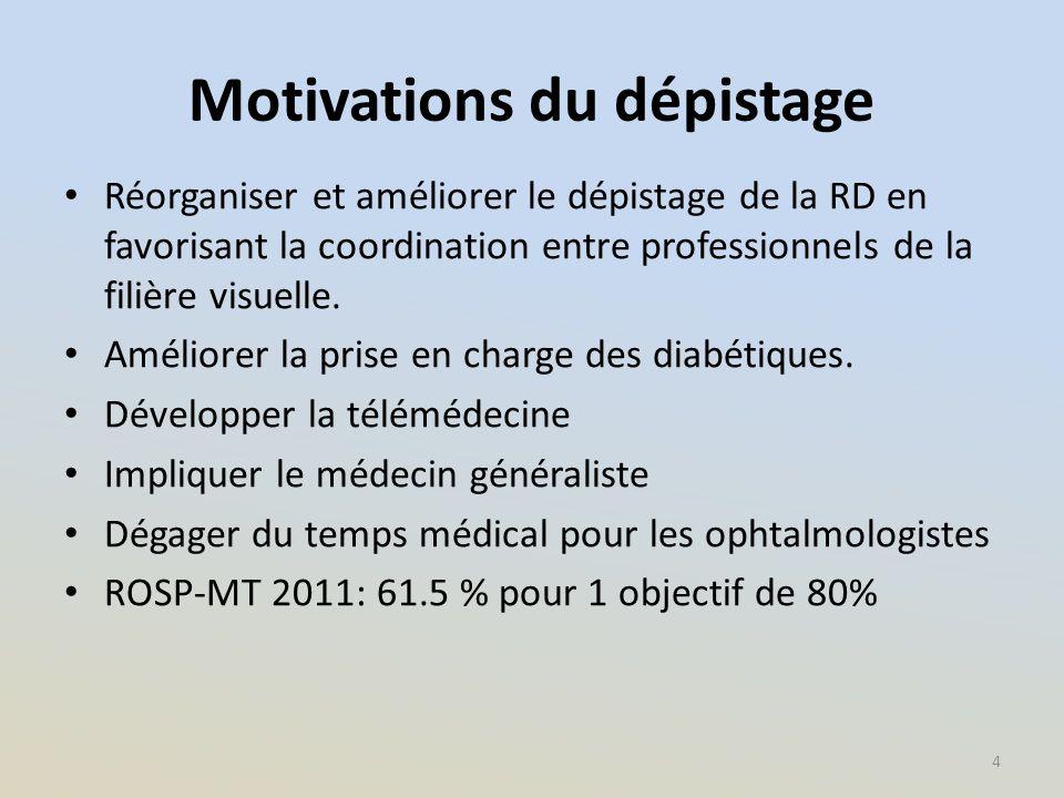 Motivations du dépistage Réorganiser et améliorer le dépistage de la RD en favorisant la coordination entre professionnels de la filière visuelle. Amé