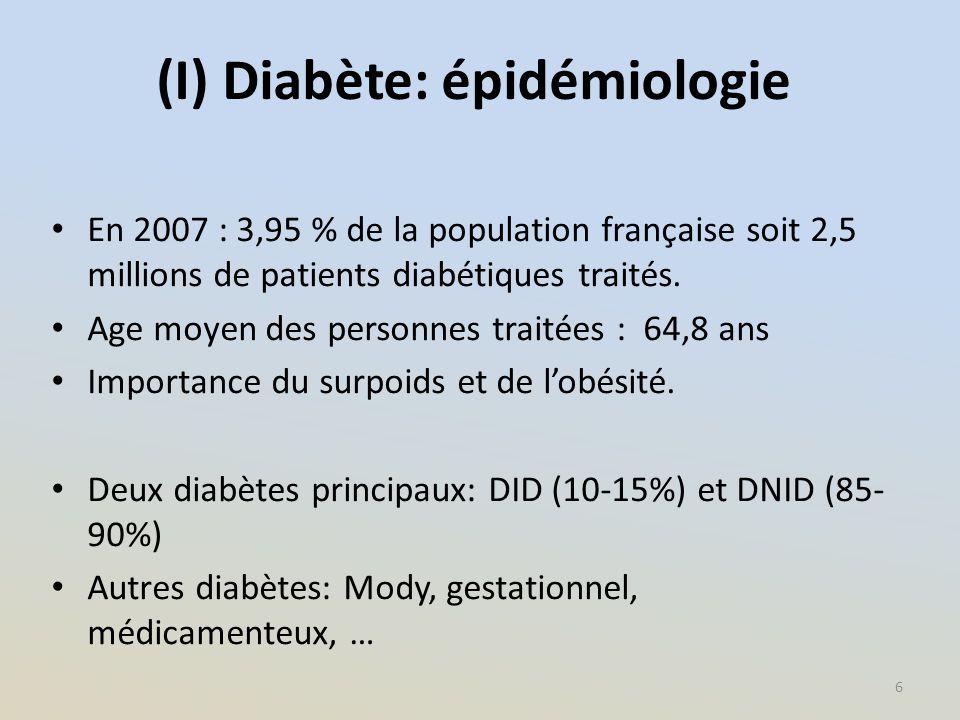(I) Diabète: épidémiologie En 2007 : 3,95 % de la population française soit 2,5 millions de patients diabétiques traités. Age moyen des personnes trai