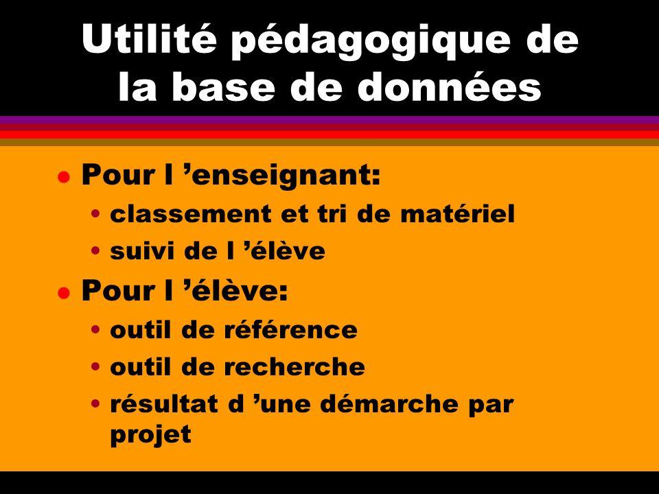 Utilité pédagogique de la base de données l Pour l 'enseignant: classement et tri de matériel suivi de l 'élève l Pour l 'élève: outil de référence ou