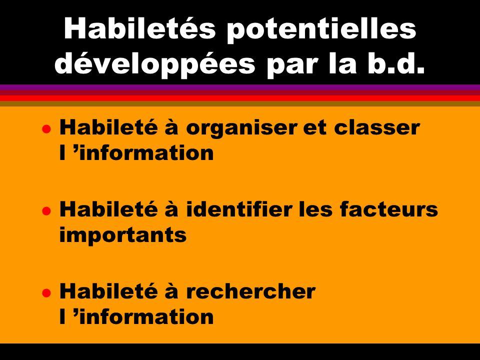 Habiletés potentielles développées par la b.d. l Habileté à organiser et classer l 'information l Habileté à identifier les facteurs importants l Habi