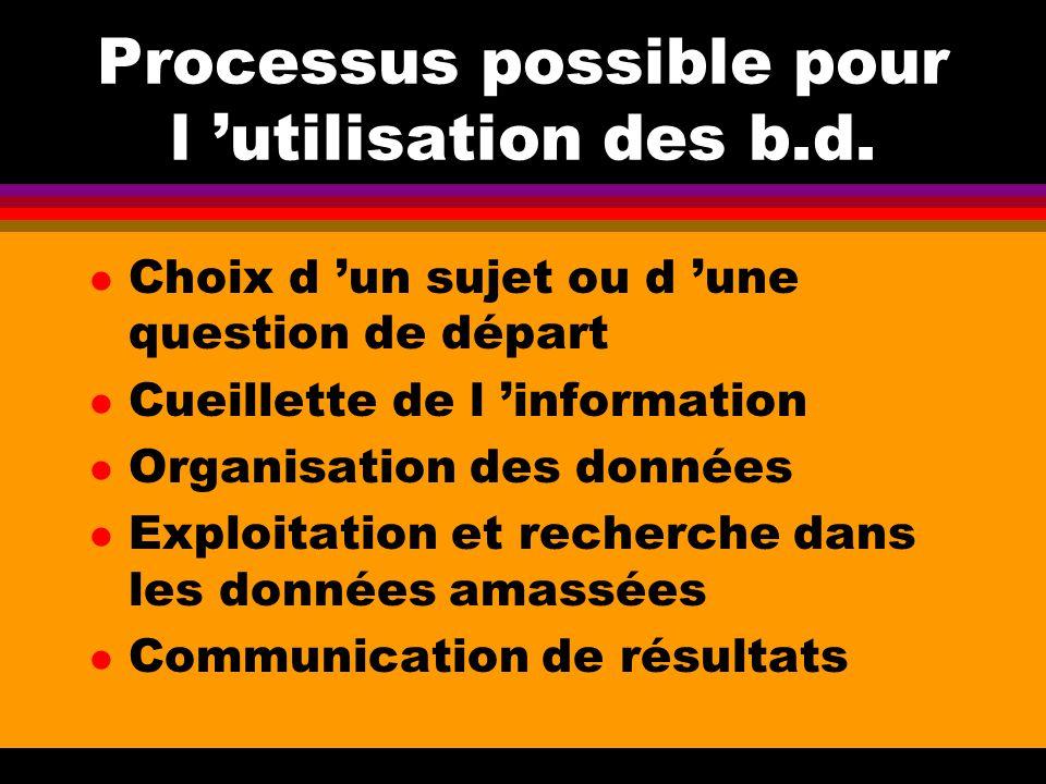 Processus possible pour l 'utilisation des b.d. l Choix d 'un sujet ou d 'une question de départ l Cueillette de l 'information l Organisation des don