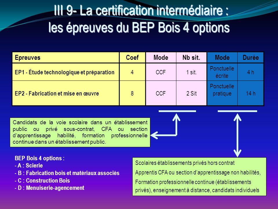 III 9- La certification intermédiaire : les épreuves du BEP Bois 4 options III 9- La certification intermédiaire : les épreuves du BEP Bois 4 options