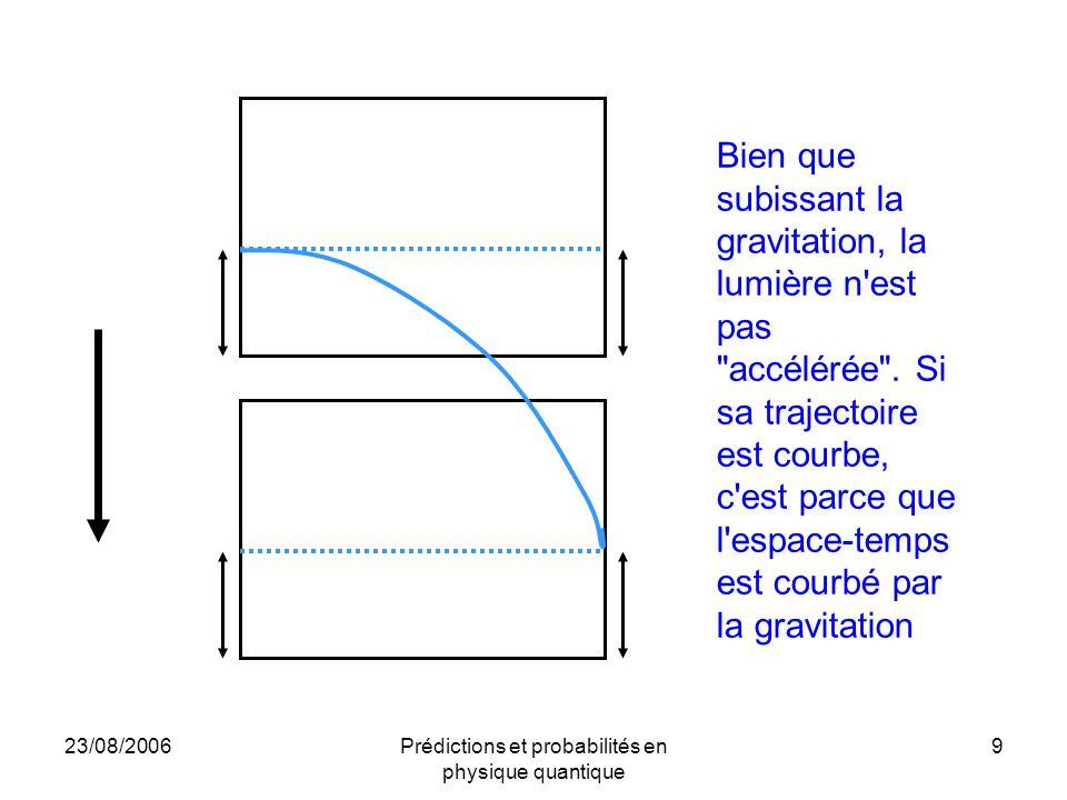 23/08/2006Prédictions et probabilités en physique quantique 9 Bien que subissant la gravitation, la lumière n est pas accélérée .