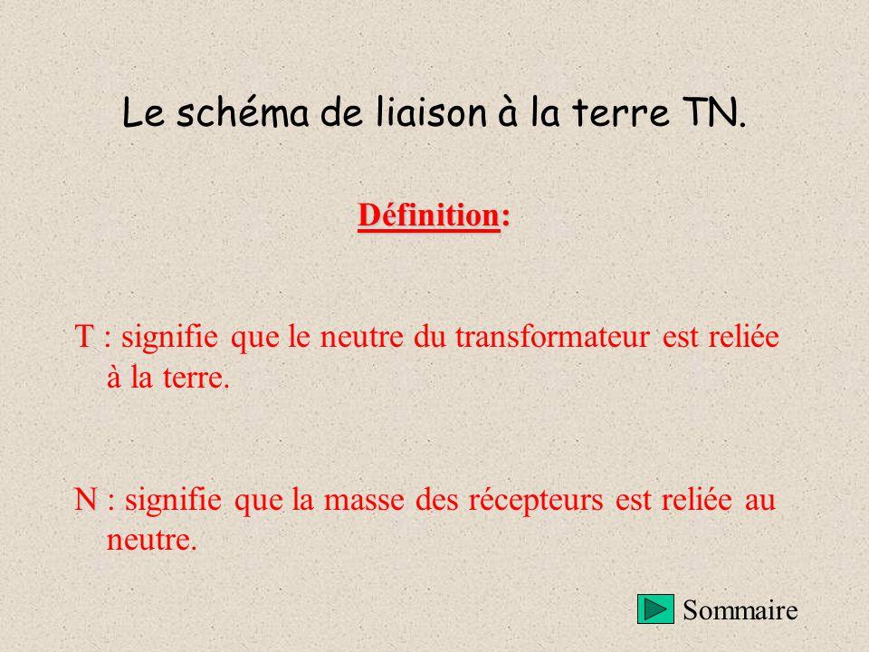 Définition: T T : signifie que le neutre du transformateur est reliée à la terre.