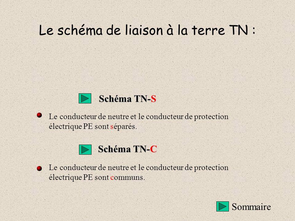 Le schéma de liaison à la terre TN : Schéma TN-S Schéma TN-C Le conducteur de neutre et le conducteur de protection électrique PE sont séparés.