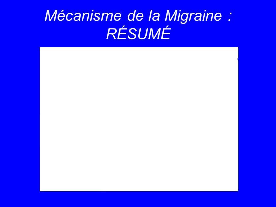 Mécanisme de la Migraine : RÉSUMÉ
