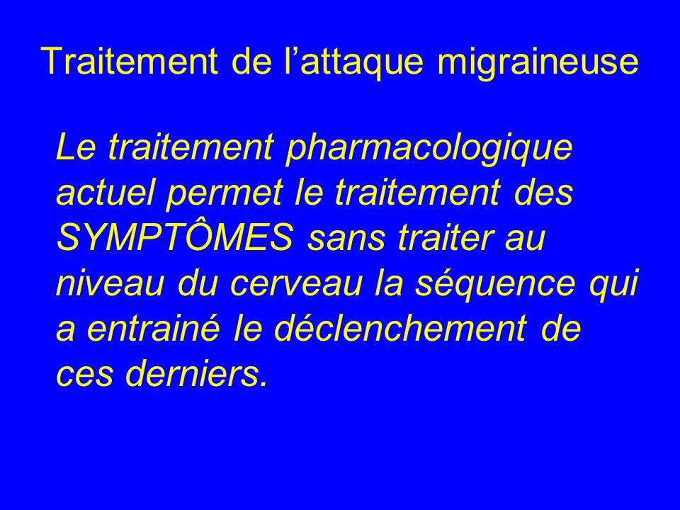 Traitement de l'attaque migraineuse Le traitement pharmacologique actuel permet le traitement des SYMPTÔMES sans traiter au niveau du cerveau la séque