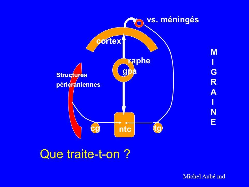 cgtg cortex vs. méningés raphe gpa Structures péricraniennes ntc MIGRAINEMIGRAINE Michel Aubé md Que traite-t-on ?