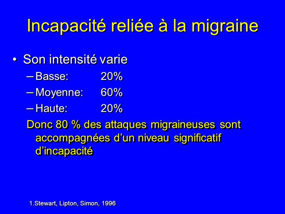 1.Stewart, Lipton, Simon, 1996 Incapacité reliée à la migraine Son intensité varie – Basse: 20% – Moyenne: 60% – Haute: 20% Donc 80 % des attaques mig