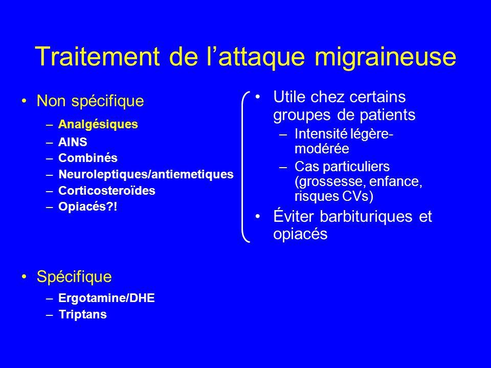 Traitement de l'attaque migraineuse Non spécifique –Analgésiques –AINS –Combinés –Neuroleptiques/antiemetiques –Corticosteroïdes –Opiacés?! Spécifique